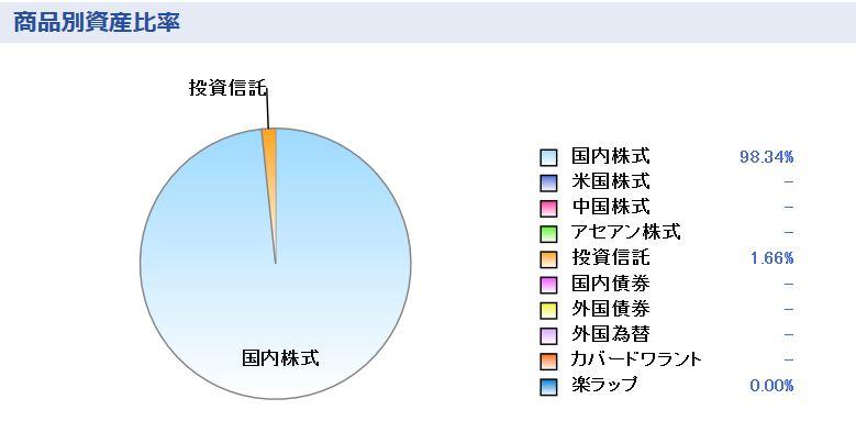 f:id:hatarakitakunai-kikankou:20190321063003j:plain