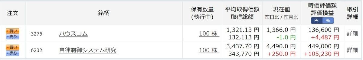 f:id:hatarakitakunai-kikankou:20190518091452j:plain