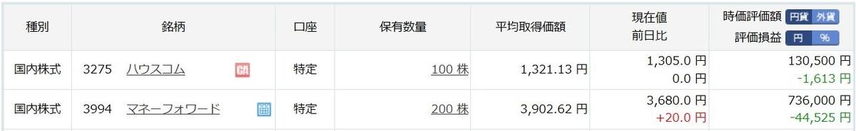 f:id:hatarakitakunai-kikankou:20190610035442j:plain