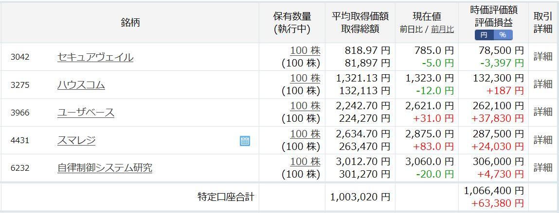 f:id:hatarakitakunai-kikankou:20190824165945j:plain