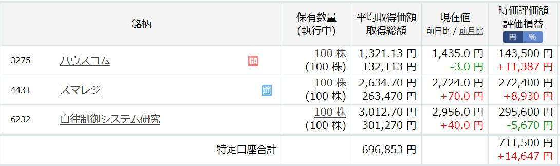 f:id:hatarakitakunai-kikankou:20190901145613j:plain