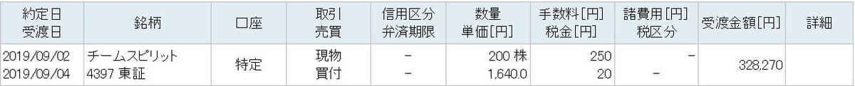 f:id:hatarakitakunai-kikankou:20190907170410j:plain