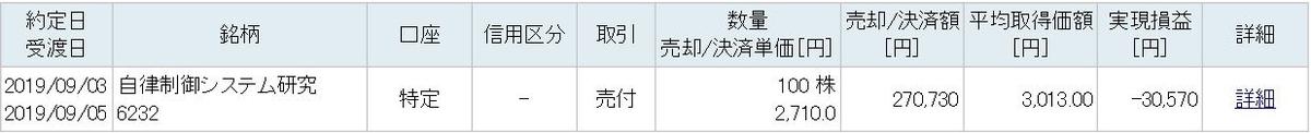 f:id:hatarakitakunai-kikankou:20190907170424j:plain