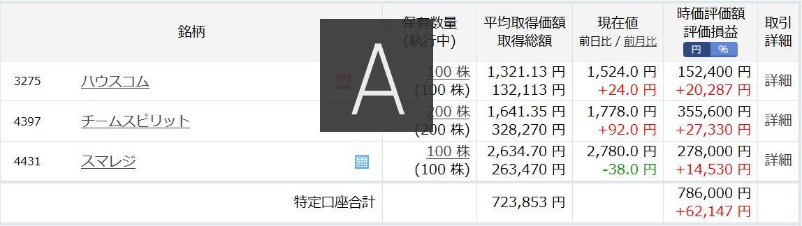 f:id:hatarakitakunai-kikankou:20190907170502j:plain