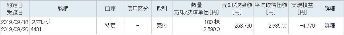 f:id:hatarakitakunai-kikankou:20190922021230j:plain
