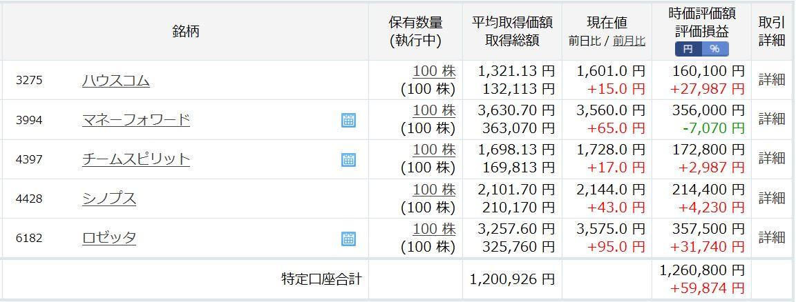 f:id:hatarakitakunai-kikankou:20190922021500j:plain