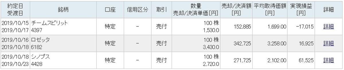 f:id:hatarakitakunai-kikankou:20191019214012j:plain