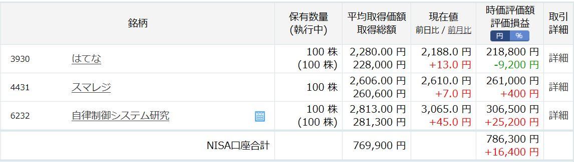 f:id:hatarakitakunai-kikankou:20191102080852j:plain