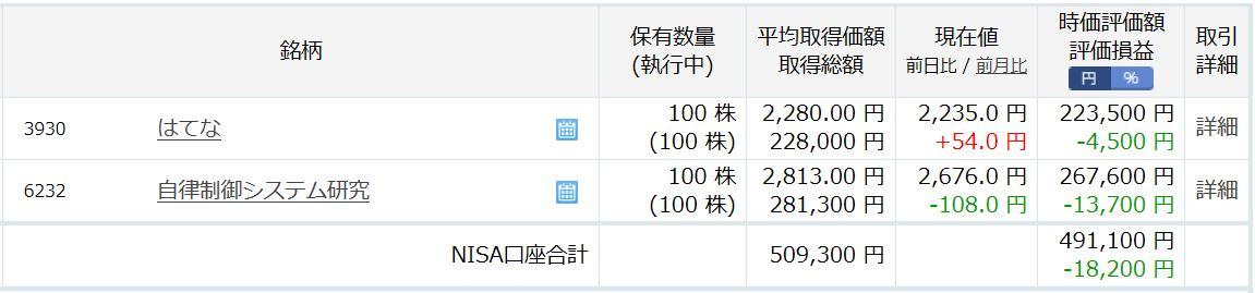 f:id:hatarakitakunai-kikankou:20191118035110j:plain