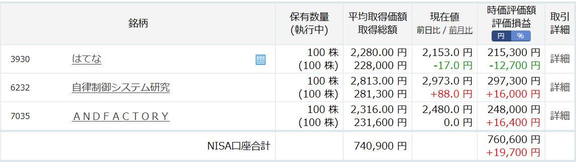 f:id:hatarakitakunai-kikankou:20191207113125j:plain