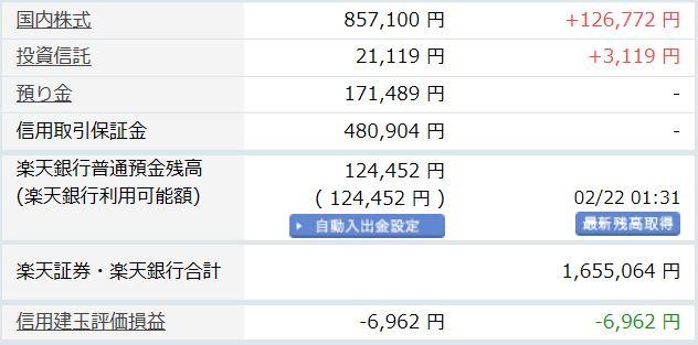 f:id:hatarakitakunai-kikankou:20200222013424j:plain