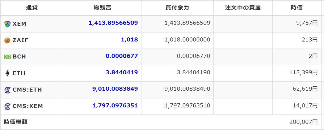 f:id:hatarakitakunai-kikankou:20200222013520j:plain