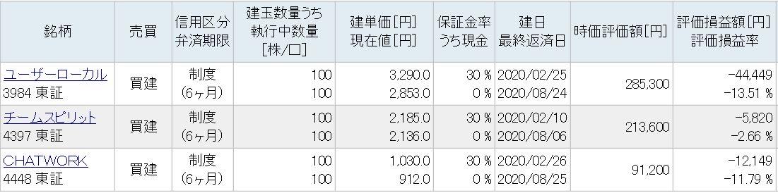 f:id:hatarakitakunai-kikankou:20200306232320j:plain