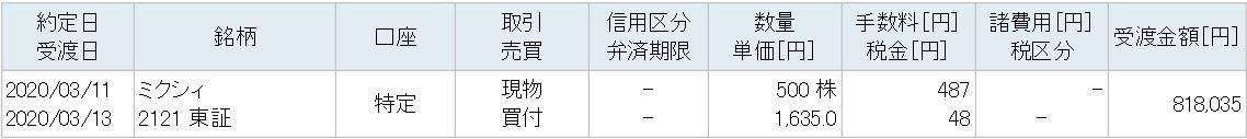 f:id:hatarakitakunai-kikankou:20200314230845j:plain