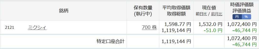 f:id:hatarakitakunai-kikankou:20200314231658j:plain