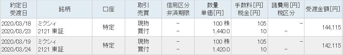 f:id:hatarakitakunai-kikankou:20200320182851j:plain