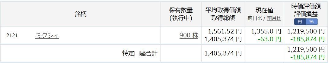 f:id:hatarakitakunai-kikankou:20200320183734j:plain