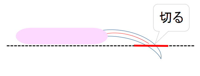 f:id:hatarakitakunai30:20201031022621p:plain