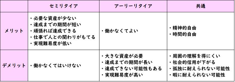 f:id:hatarakitakunai30:20210114190509p:plain