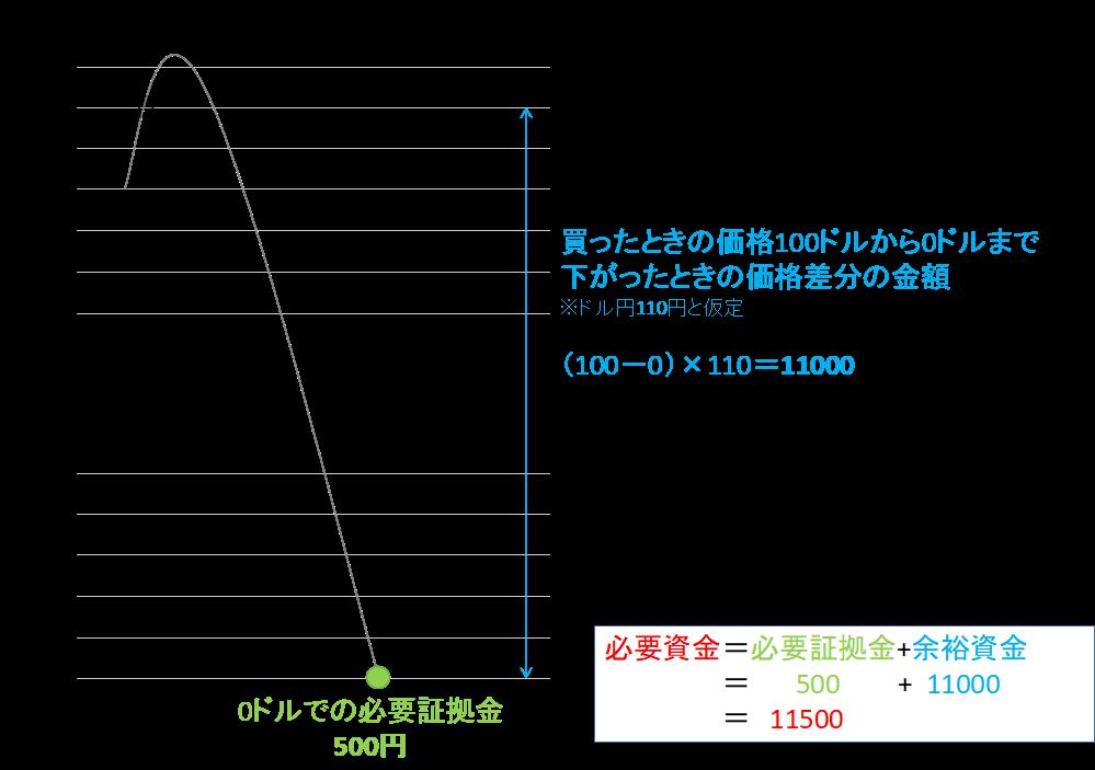 f:id:hatarakitakunai30:20210121161647p:plain