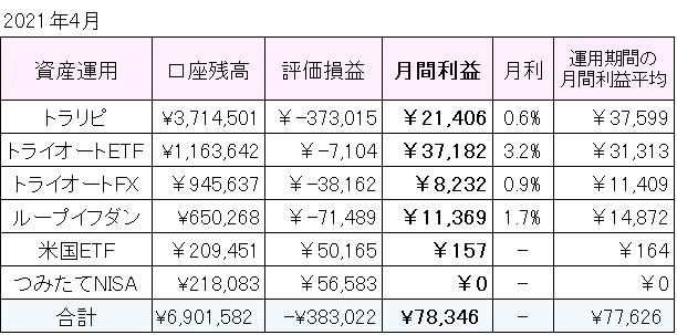 f:id:hatarakitakunai30:20210505155026p:plain