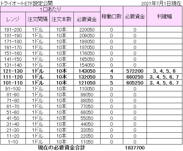 f:id:hatarakitakunai30:20210702135720p:plain