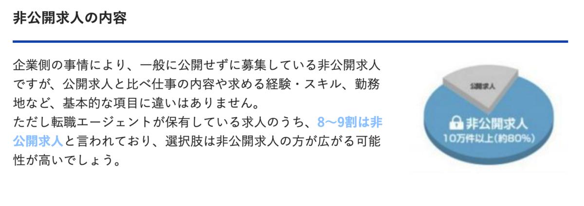 f:id:hataraku-kaigi:20190828194724p:plain