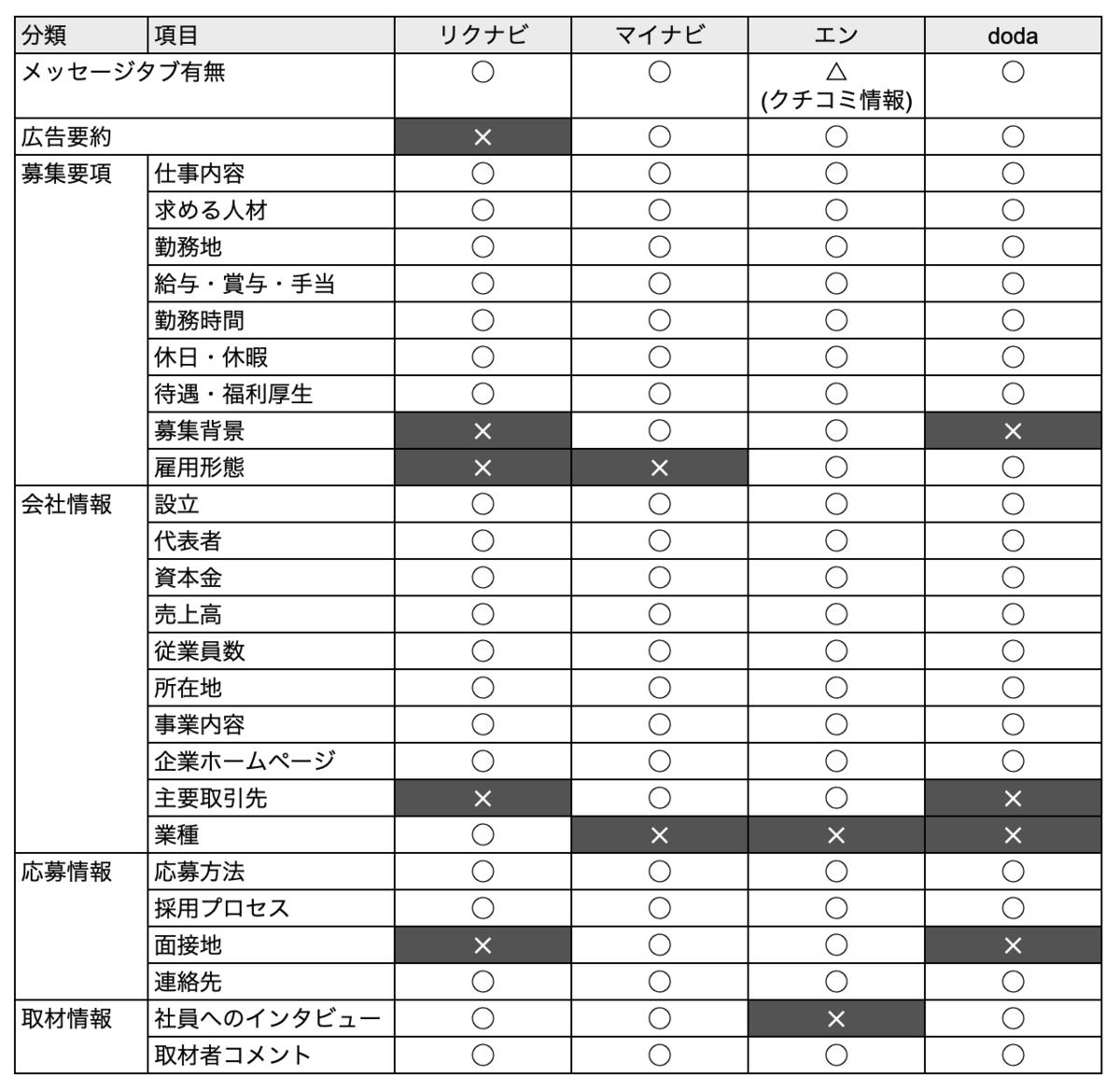 f:id:hataraku-kaigi:20190906100929p:plain