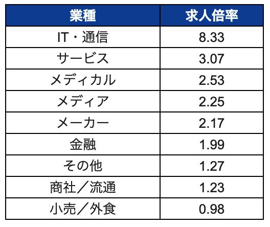f:id:hataraku-kaigi:20190909144755p:plain