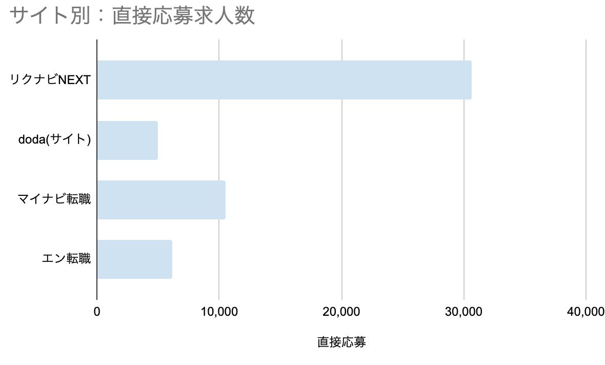 f:id:hataraku-kaigi:20191012132612p:plain