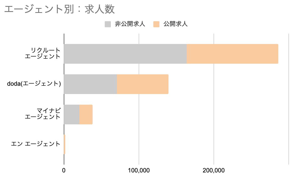 f:id:hataraku-kaigi:20191012132640p:plain