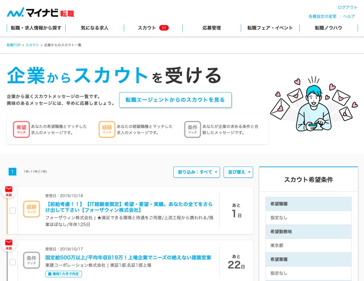 f:id:hataraku-kaigi:20191020100115p:plain