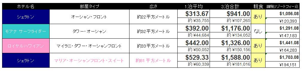 f:id:hatarakuasobu:20170708073504j:plain