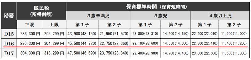 f:id:hatarakuasobu:20170811125538j:plain