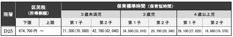 f:id:hatarakuasobu:20170811132452j:plain