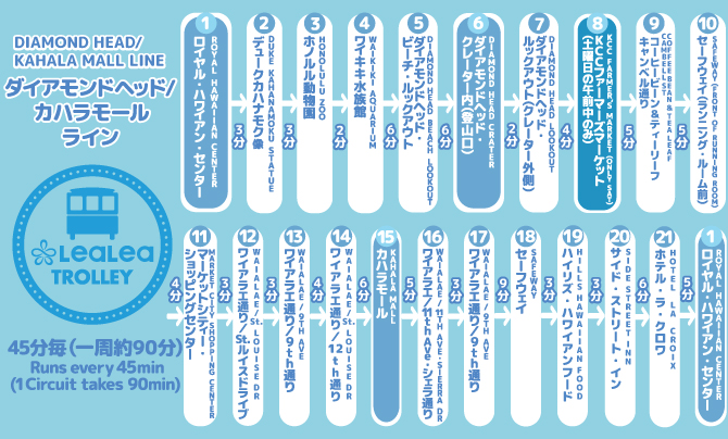 f:id:hatarakuasobu:20171229130138j:plain