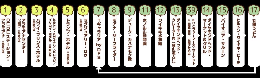 f:id:hatarakuasobu:20171229130156p:plain