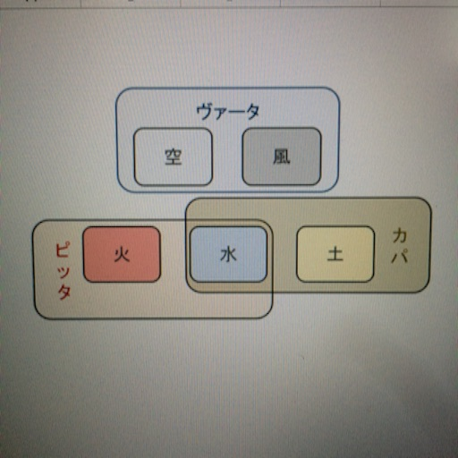 f:id:hatarakuchutsuma:20170228223657j:image