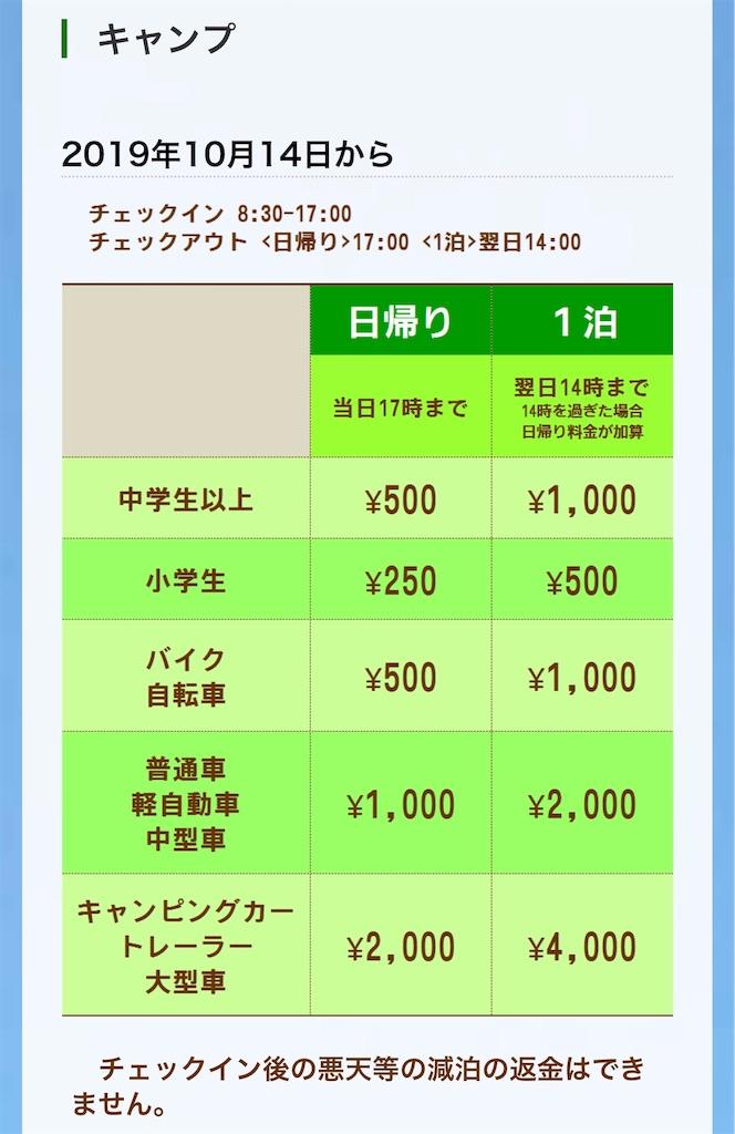 f:id:hatarakumama_aco:20191031094549j:image
