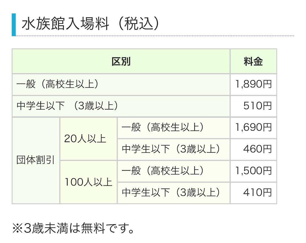 f:id:hatarakumama_aco:20200312100421j:image