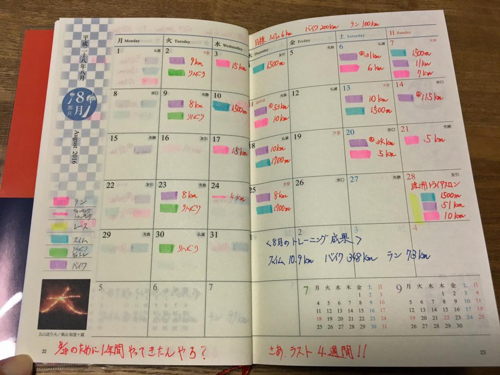 f:id:hatatinokarada:20160831224820j:plain