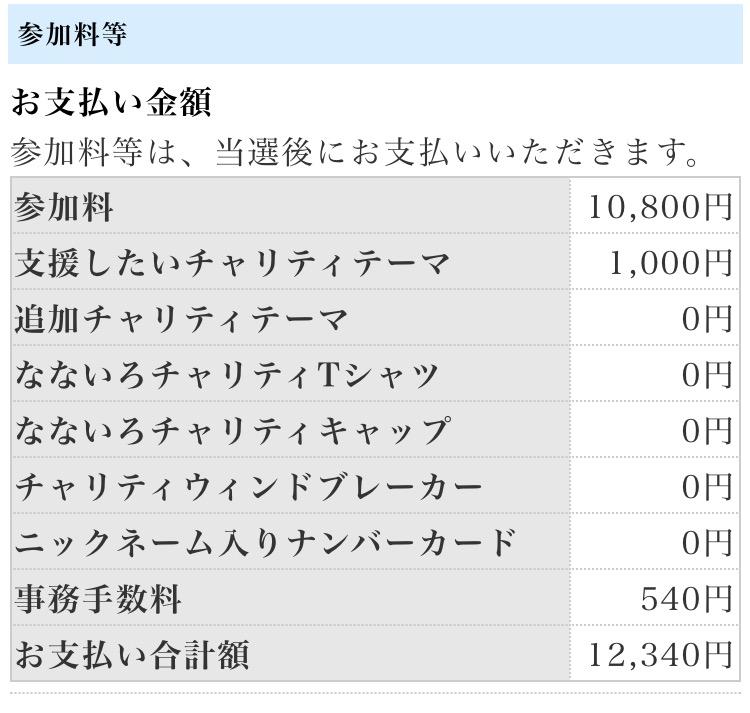 f:id:hatatinokarada:20170616204421j:plain