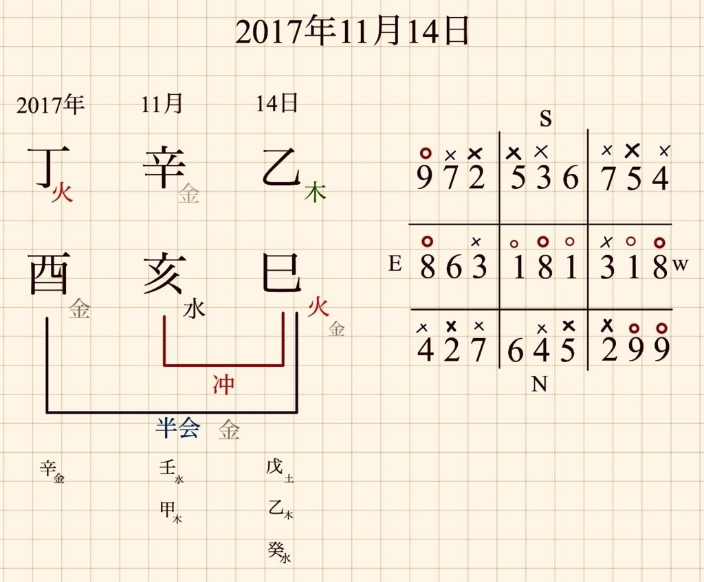 f:id:hatayan1214:20171114124224j:plain