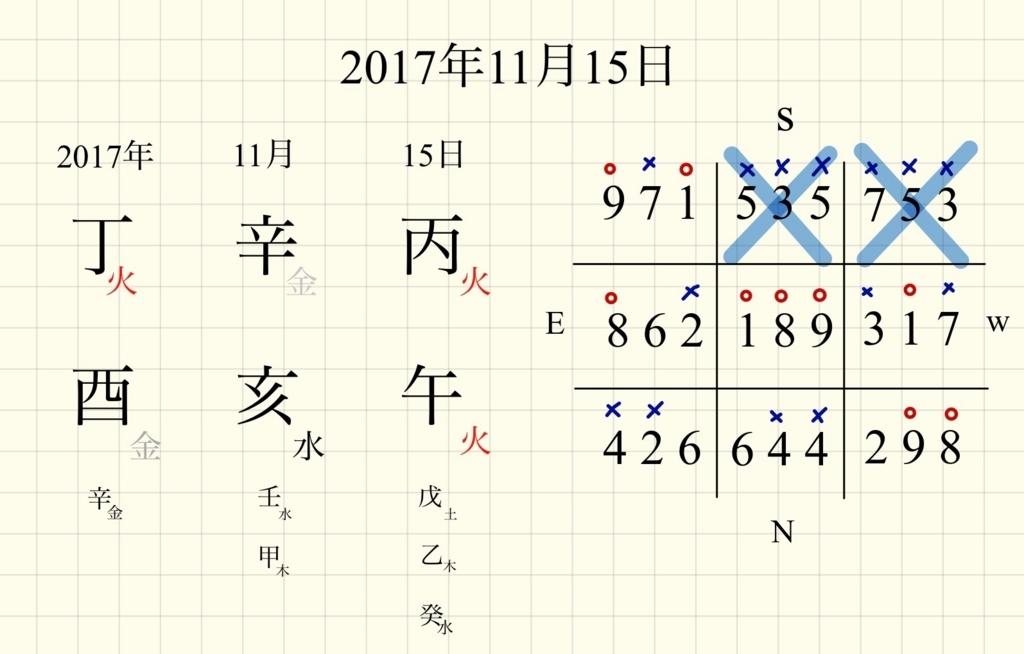 f:id:hatayan1214:20171115100625j:plain