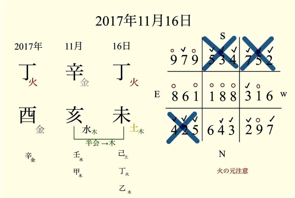f:id:hatayan1214:20171116112515j:plain