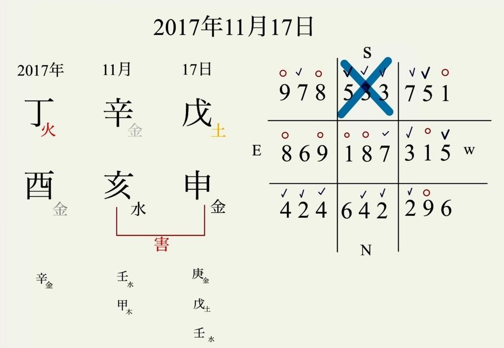 f:id:hatayan1214:20171117013933j:plain