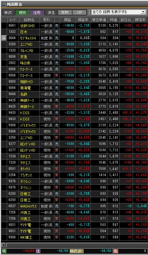 2019年3月26日(火)引け時点の株売買ポジション