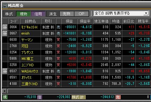 2019年3月27日(水)引け時点の株売買ポジション