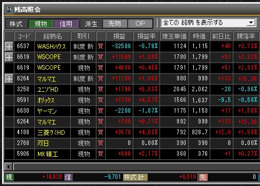2019年4月5日(金)引け時点の株売買ポジション