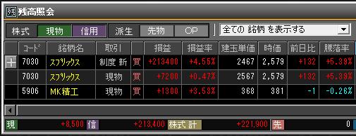2019年4月16日(火)引け時点の株売買ポジション